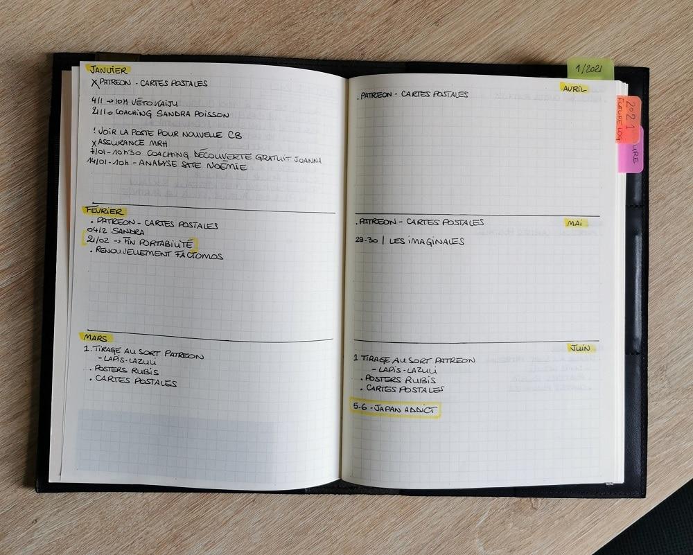 Bullet journal minimaliste - vue annuelle